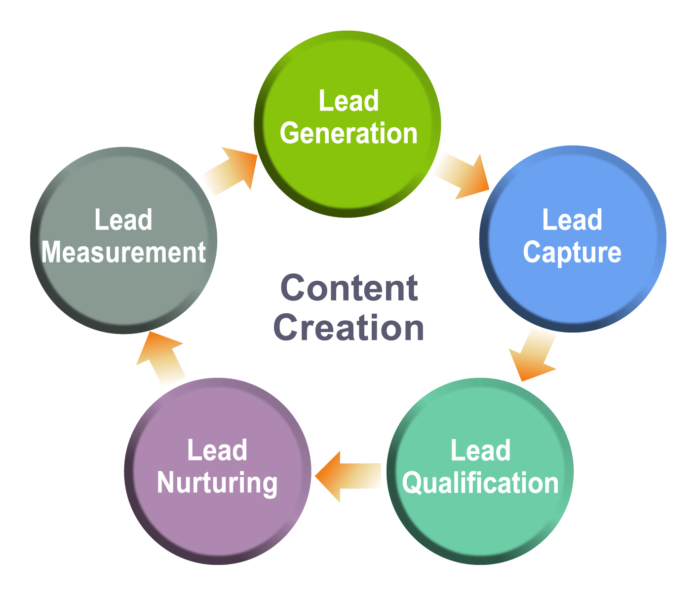 lead poisoning research paper Lead poisoning in children sections to include are an abstract, risk assessment and analysis of the problem of lead poisoning, current research and interventions being used these custom papers should be used with proper reference.