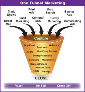 One Funnel graphic - large