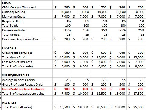 Sample - Gross Profit from Subsequent Sales.2JPG