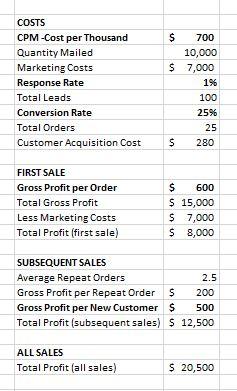 Sample - financial analysis