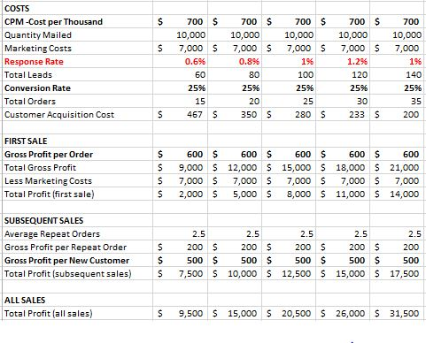 Sample - response rate options.2JPG